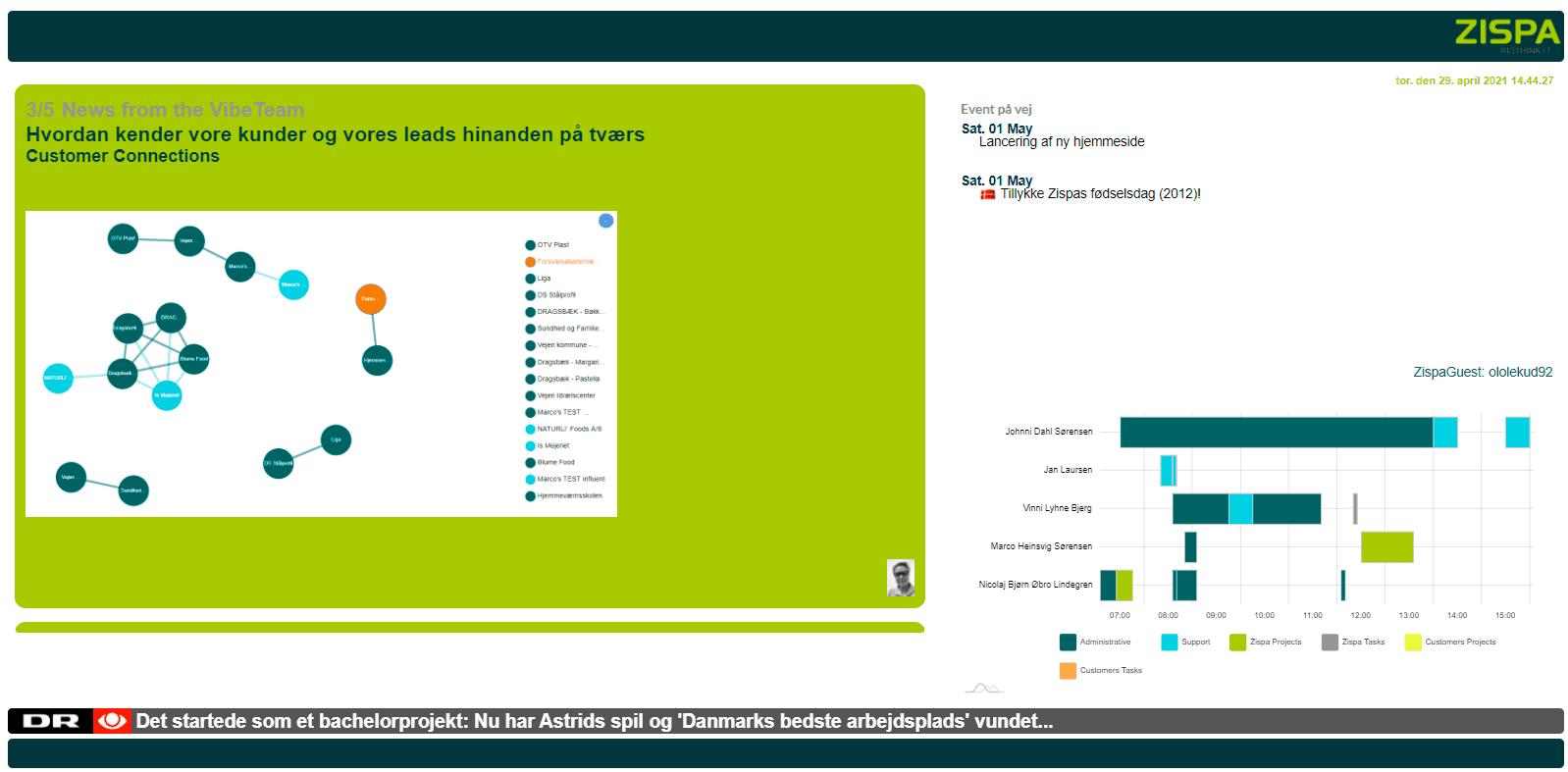 Infoskærmen er opdelt i komponenter og kan styles efter ønske