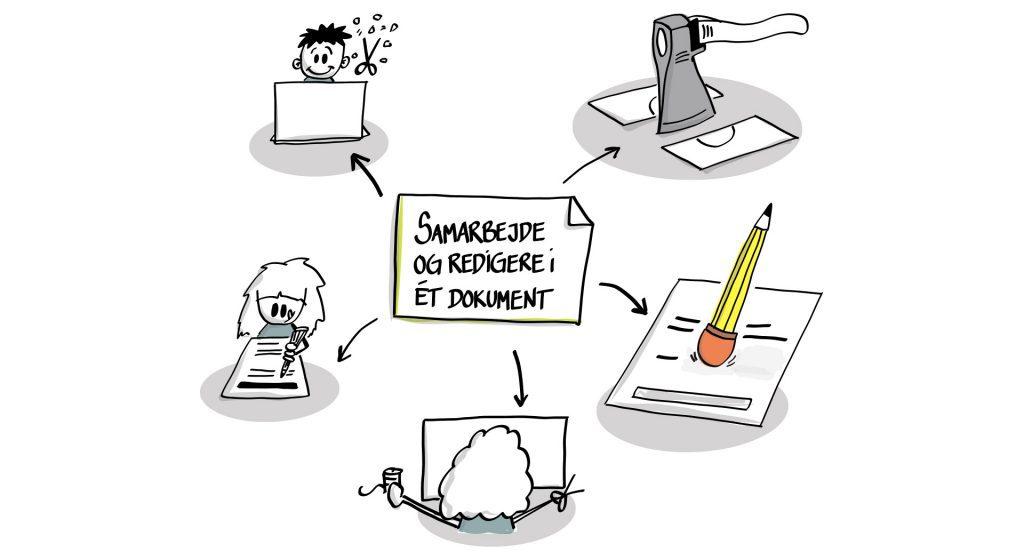 Rediger og samarbejd i samme dokument