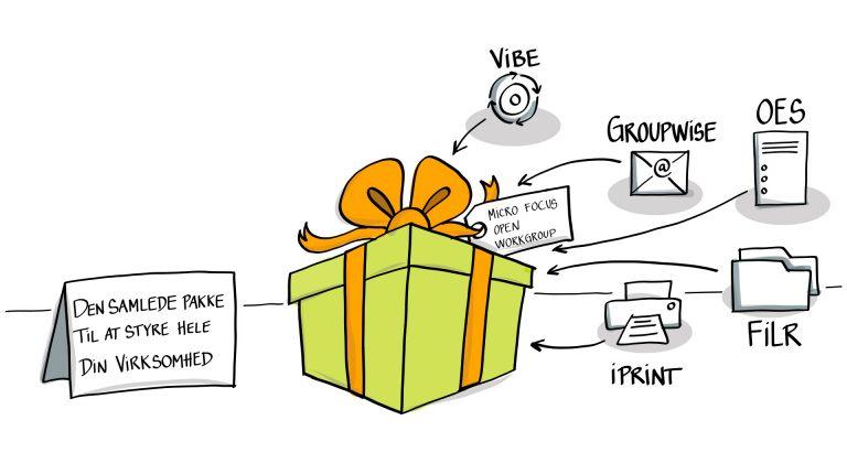 En pakke fra Micro Focus